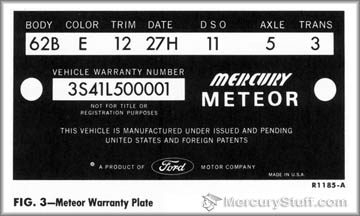 1963 Mercury Meteor VIN Identification