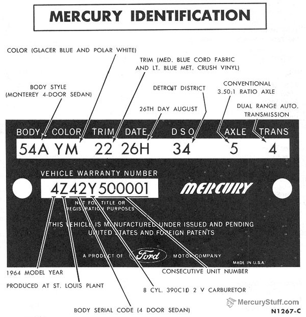 1964 Mercury Identification