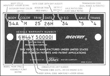 1966 Mercury Automatic Data Plate Vin Decoder